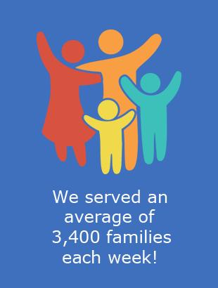 Served Famililes