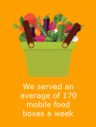 Mobile Food Boxes